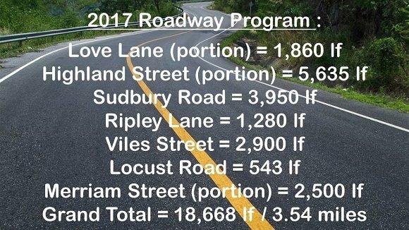 2017 roadway program